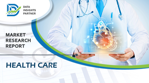 Healthcare Insurance Market Size Estimation, in-Depth Insights, Historical Data, Price Trend, and Competitive Market Share & Forecast 2019 – 2027